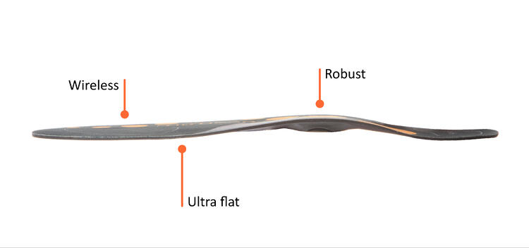 Side Profile of OpenGo Insoles