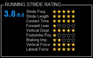 Running_Stride_Rating.png