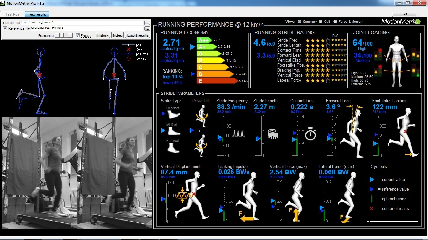 Automatic Running Analysis Software
