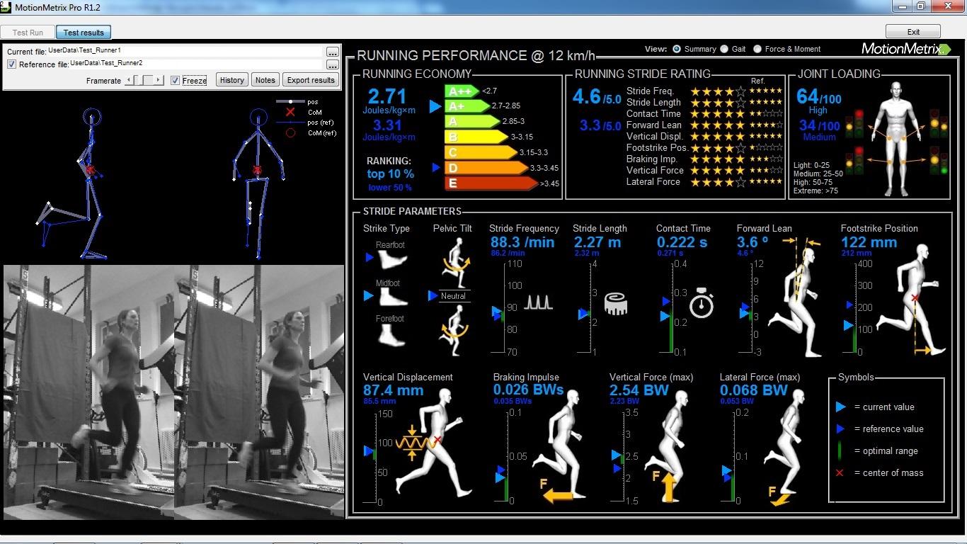 Automatic Running Analysis Software