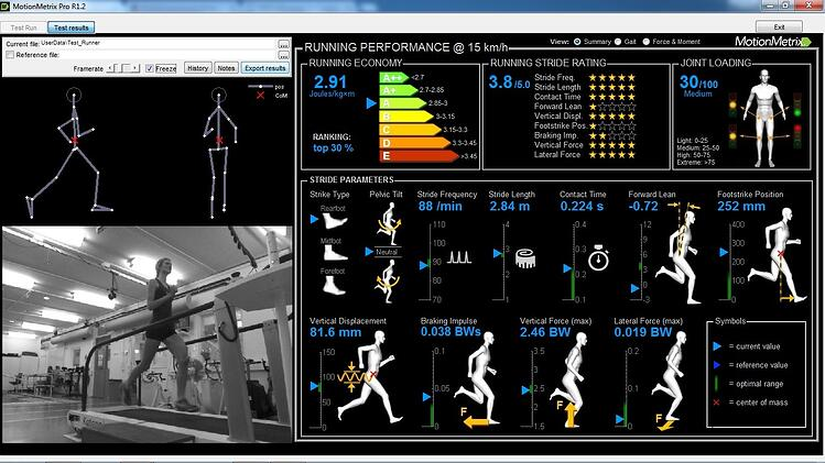 Running Analysis Software