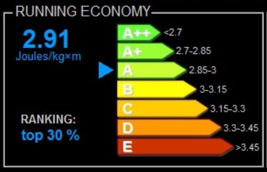 Running_Economy.png